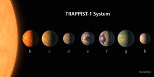 Planethunters: a caccia di pianeti